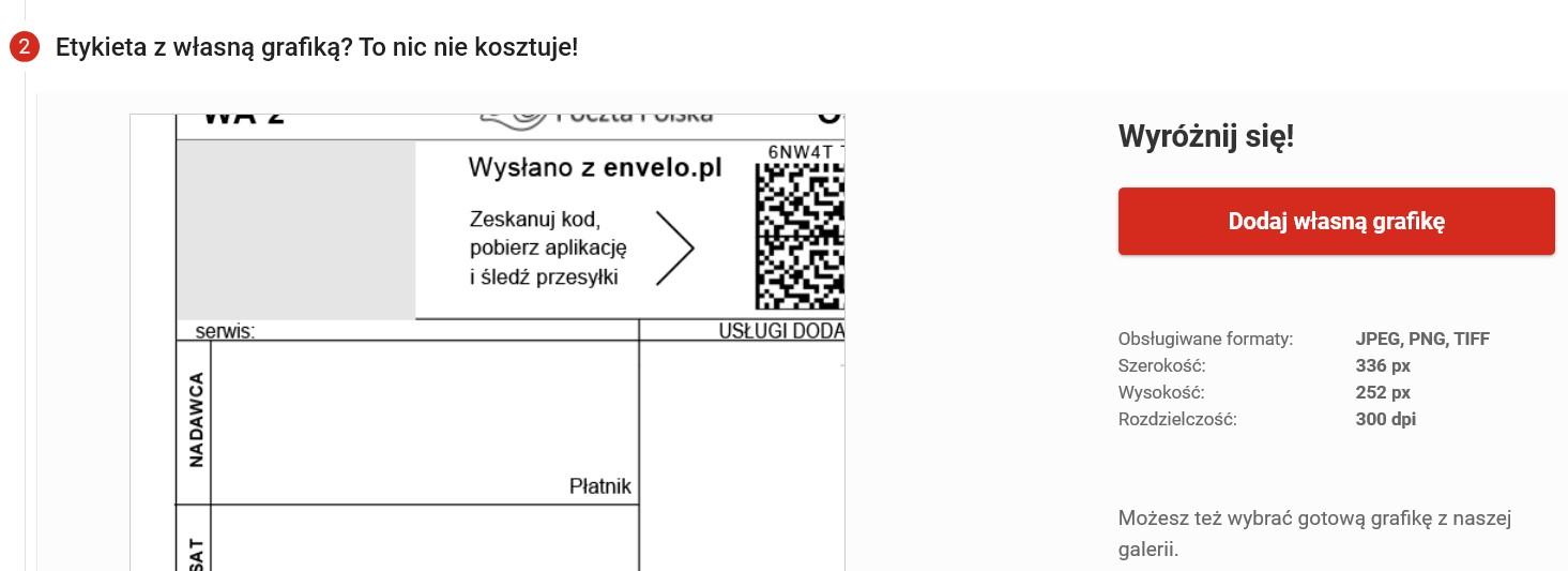 Etykieta paczki pocztowej